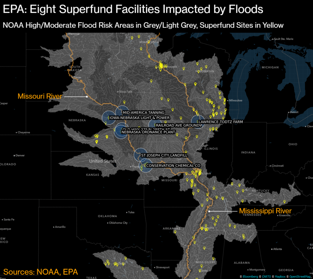 Record floods in U S  Midwest have reached Superfund sites