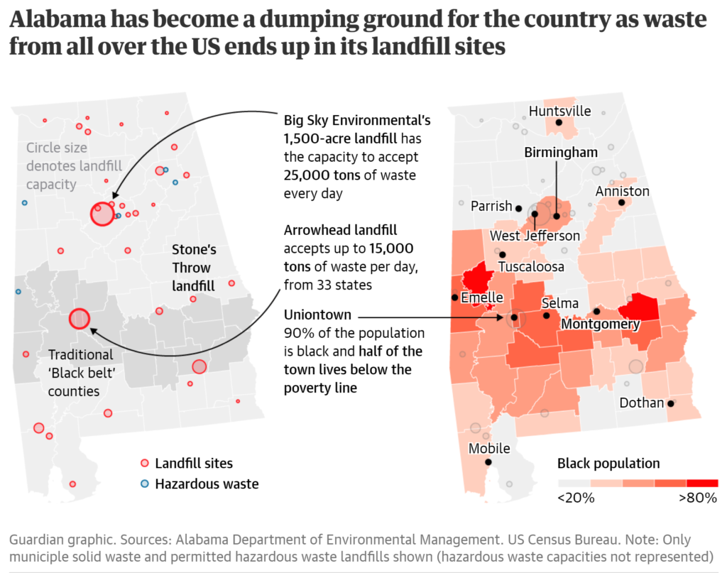 Map of landfill sites in Alabama. Data: Alabama Department of Environmental Management; U.S. Census Bureau. Only municipal solid waste and permitted hazardous waste landfills are shown. Hazardous waste capacities are not represented. Graphic: The Guardian