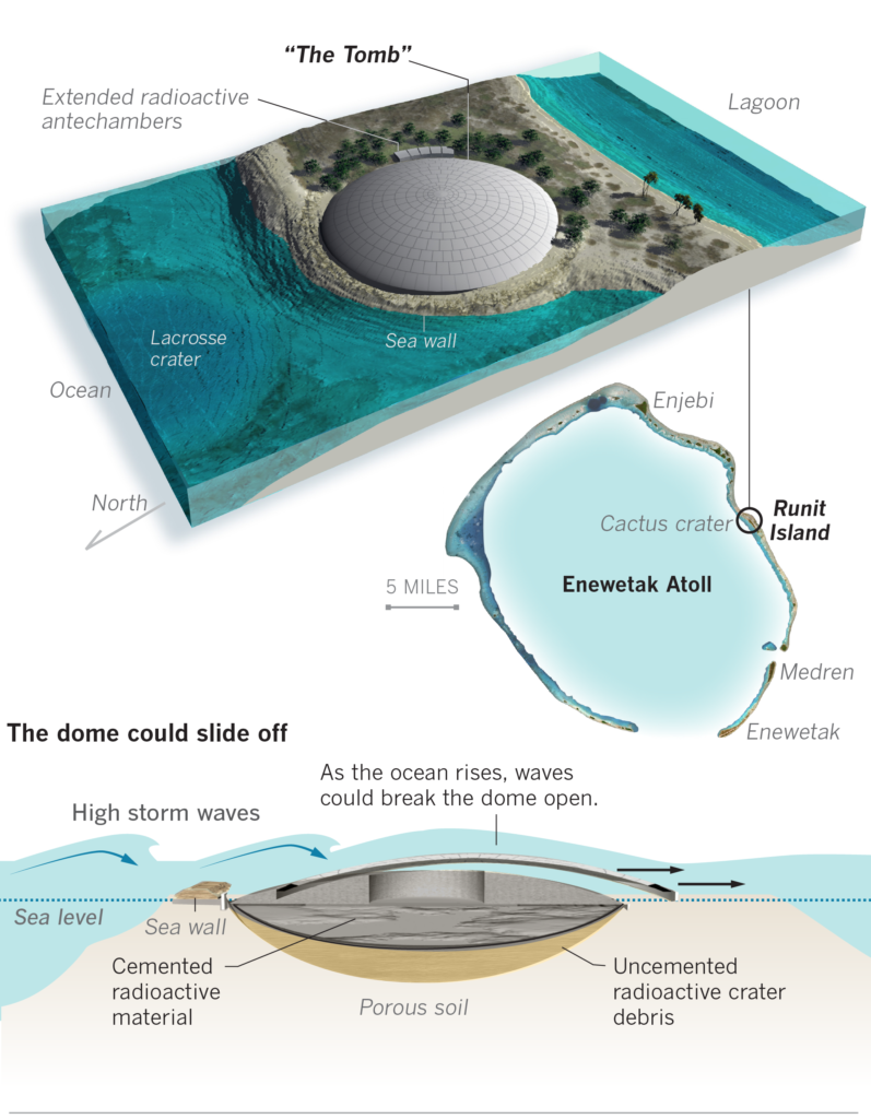 Diagram showing the Runit Dome, in Enewetak Atoll, the Marshall Islands. Runit Dome holds more than 3.1 million cubic feet of U.S.-produced radioactive soil and debris, including lethal amounts of plutonium, and could slide into the ocean. Graphic: Lorena Iñiguez Elebee / Los Angeles Times